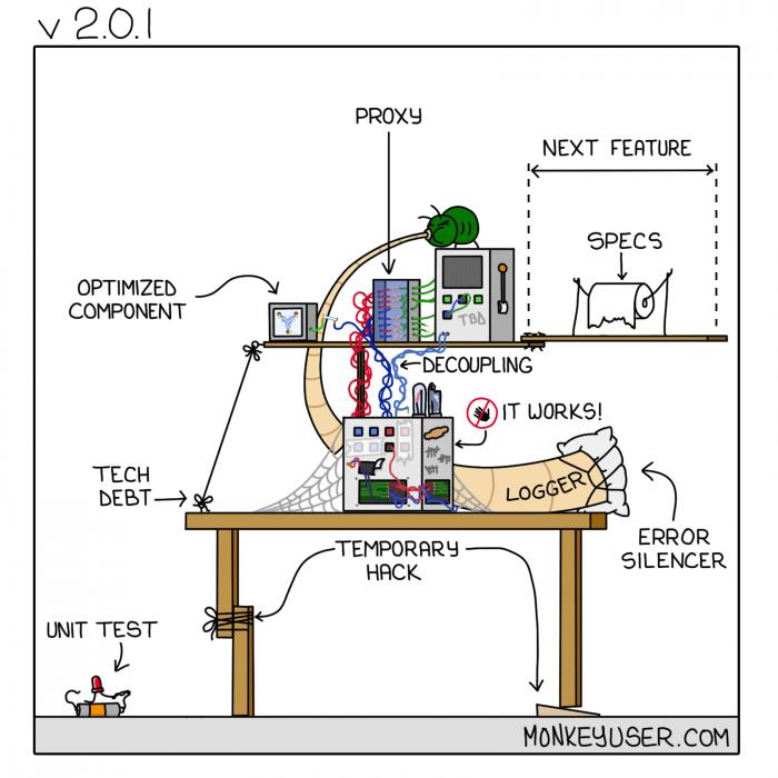 [monkeyuser] A typical piece of software